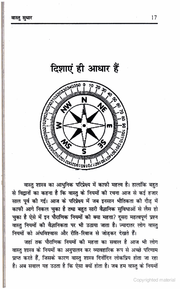 Excellent Vastu Shastra Direction 575 x 923 · 56 kB · png