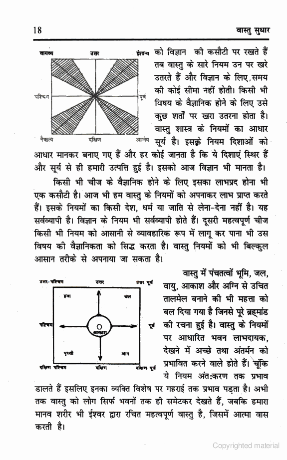 Amazing Vastu Shastra in Hindi for Home 575 x 922 · 69 kB · png