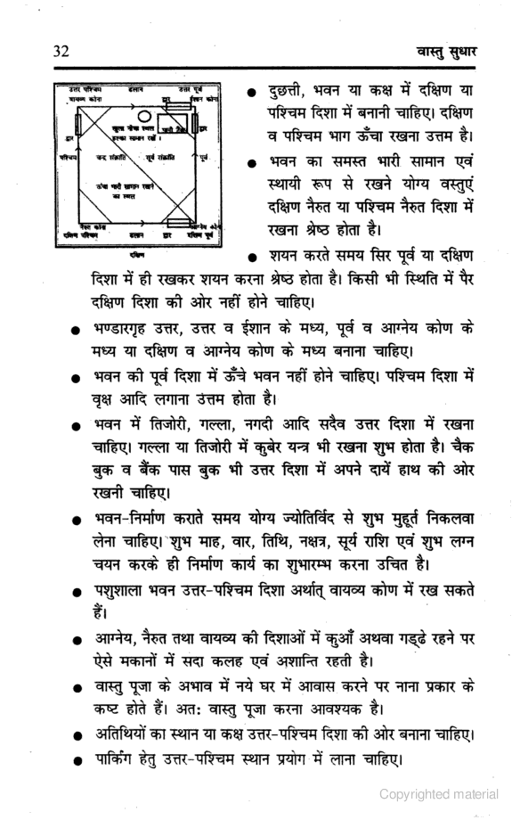 ANANDI VASTU BOOK PDF FREE DOWNLOAD