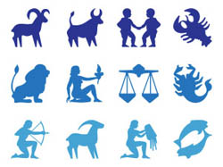 Twelve Zodiac Signs | Sign | Zodiacs | Zodiac | Rashi