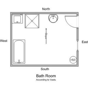 Vastu Interior For Bathroom