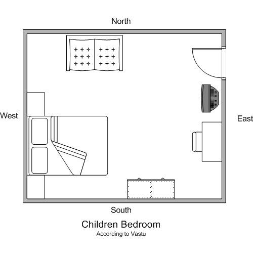 Vastu Interior For Children S Room Children Room Child Room