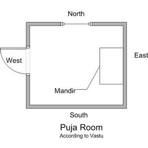 Sample Layout of Pujaroom according to Vastu
