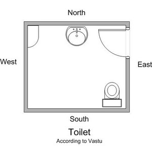 Vastu Interior For Toilet Toilets Bathroom Bathrooms Vastu - Bedroom design as per vastu shastra
